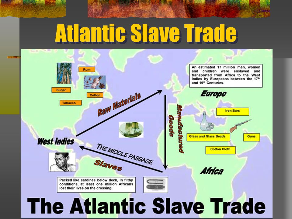 12 Atlantic Slave Trade: Slave Trade Triangle Worksheet At Alzheimers-prions.com