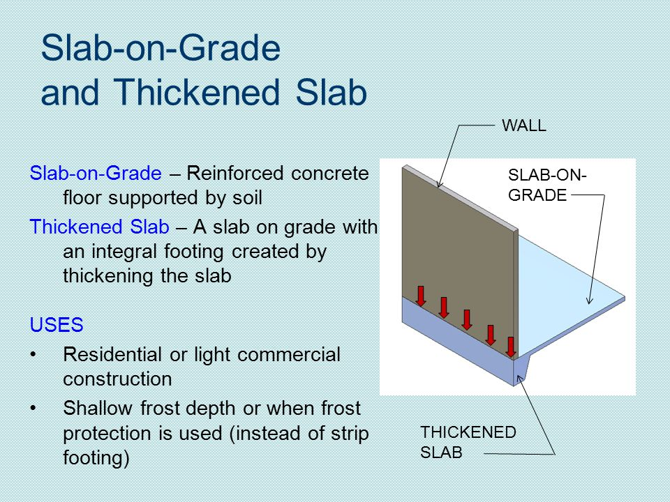 Slab-on-Grade and Thickened Slab
