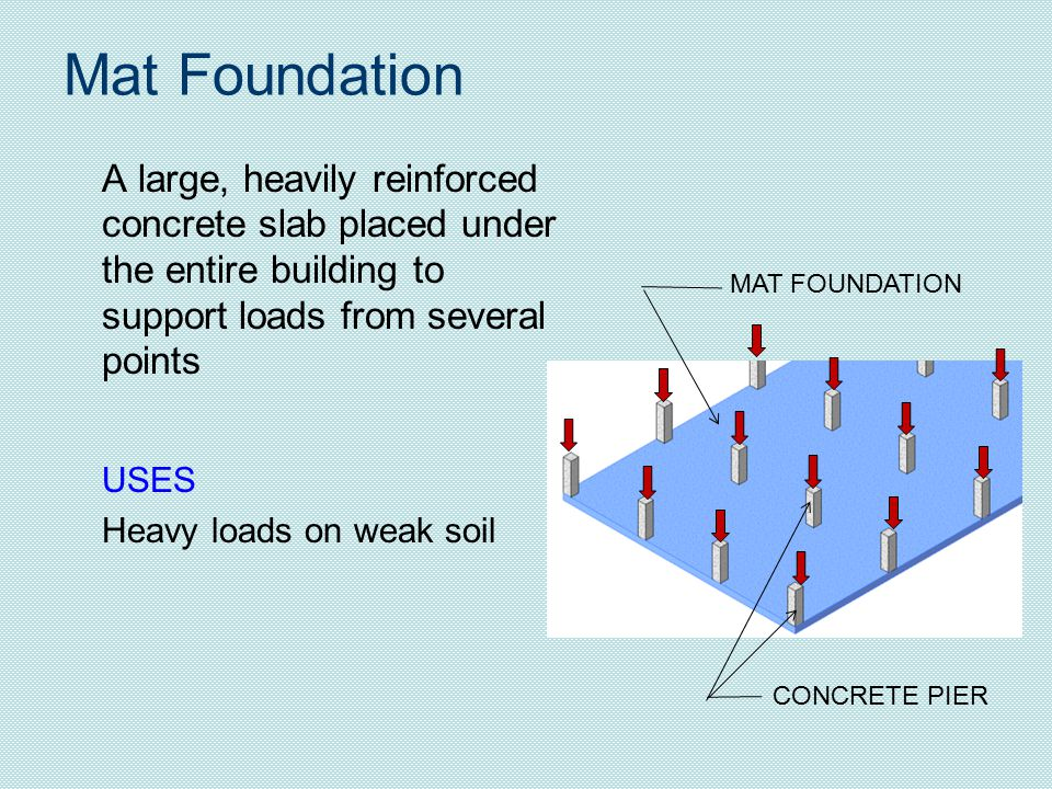 Commercial Foundations
