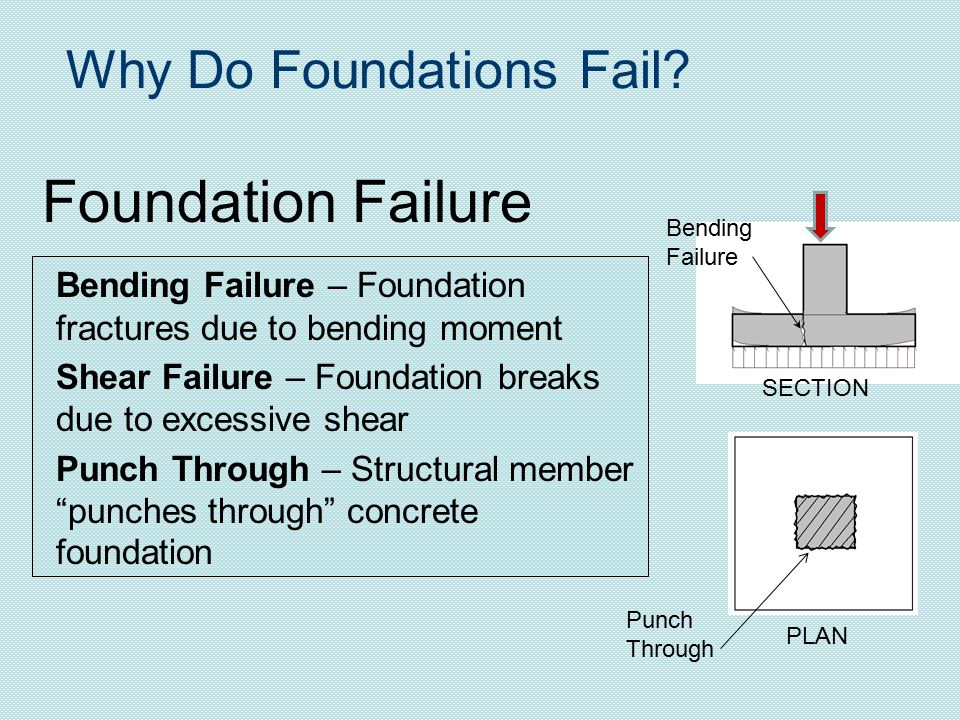 Why Do Foundations Fail