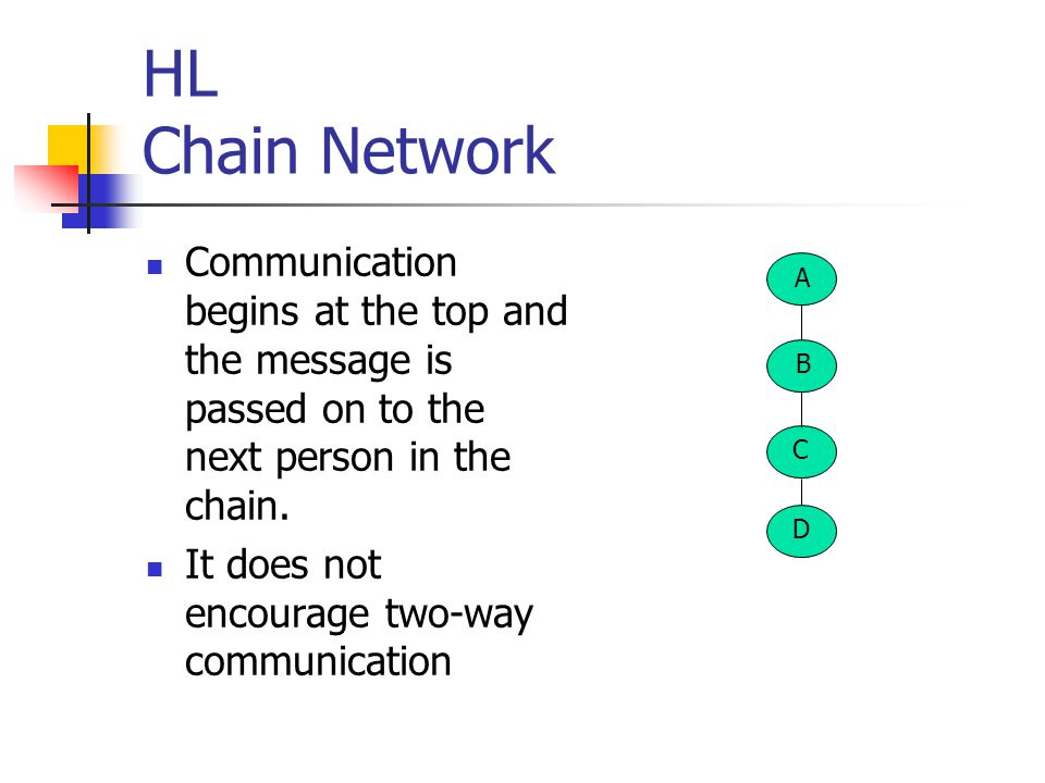 HL Chain Network Communication begins at the top and the message is passed on to the next person in the chain.