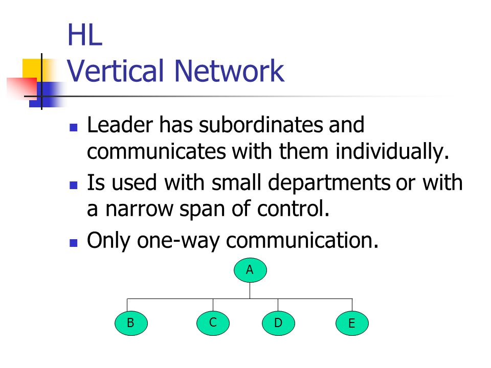 HL Vertical Network Leader has subordinates and communicates with them individually.