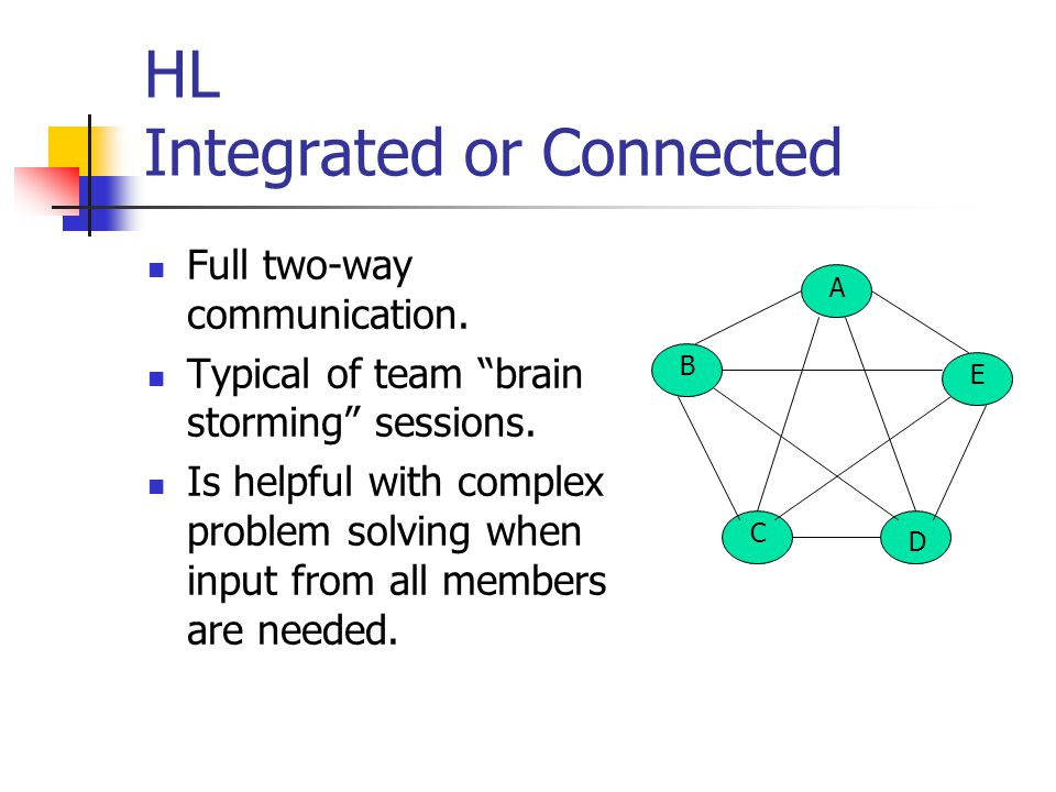 HL Integrated or Connected