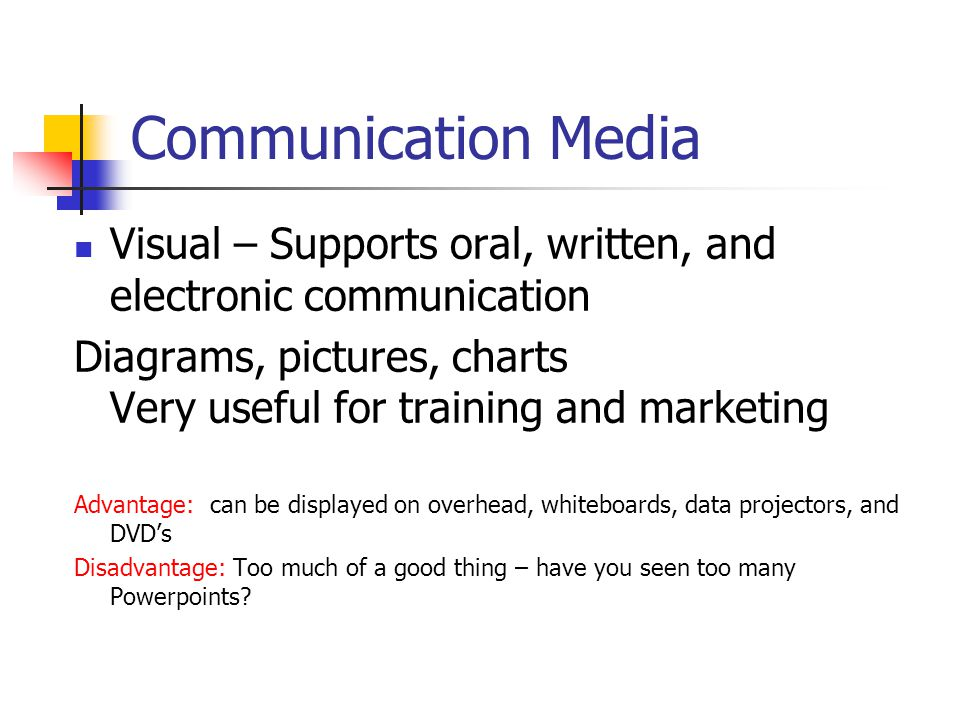 Communication Media Visual – Supports oral, written, and electronic communication. Diagrams, pictures, charts Very useful for training and marketing.