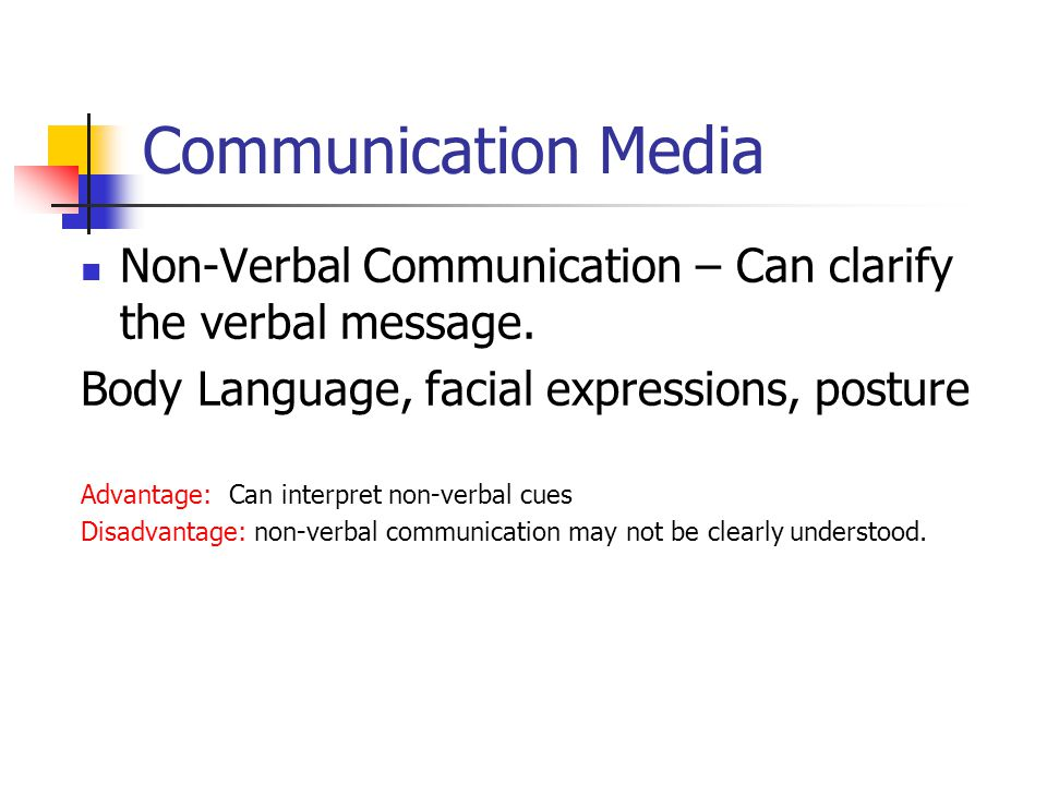 Communication Media Non-Verbal Communication – Can clarify the verbal message. Body Language, facial expressions, posture.