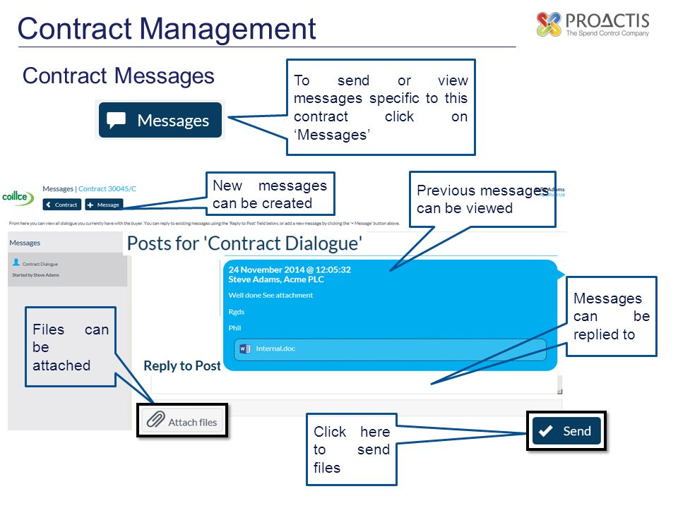 Contract Management Contract Messages