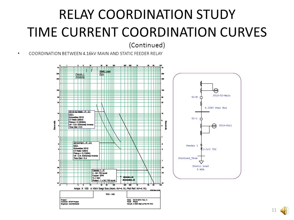 SUBSTATION MODELING: PROTECTION AND AUTOMATION - ppt video
