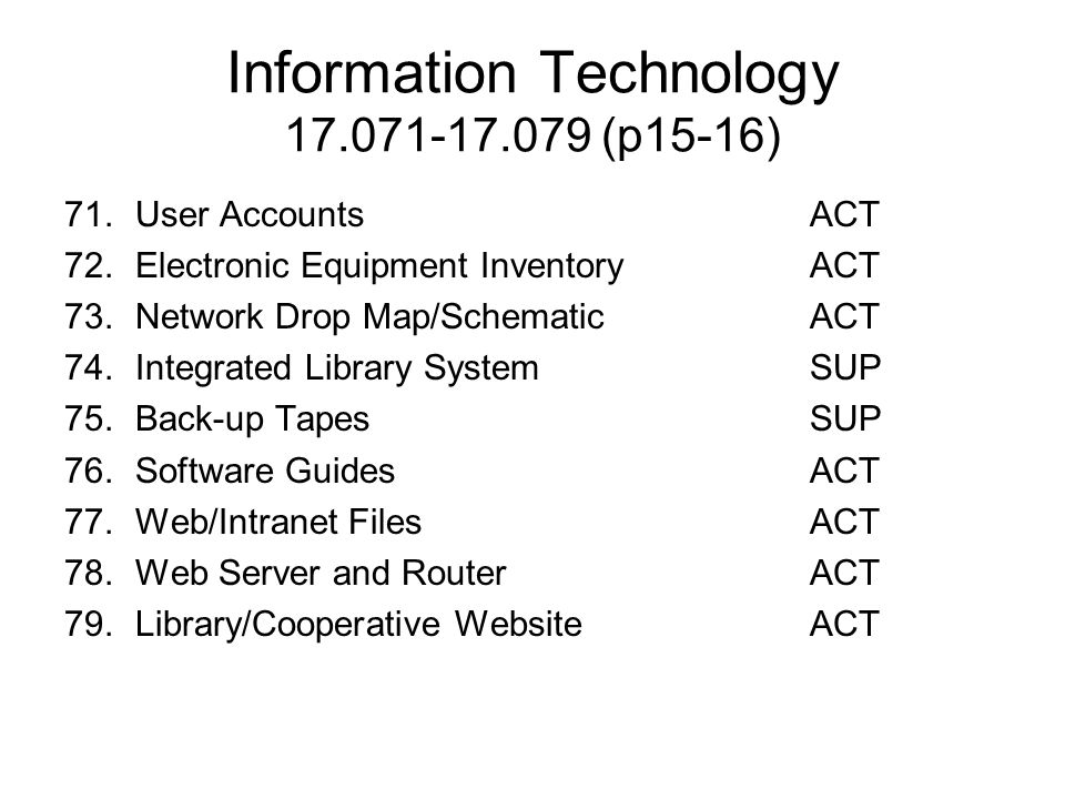 Information Technology 17.071-17.079 (p15-16)