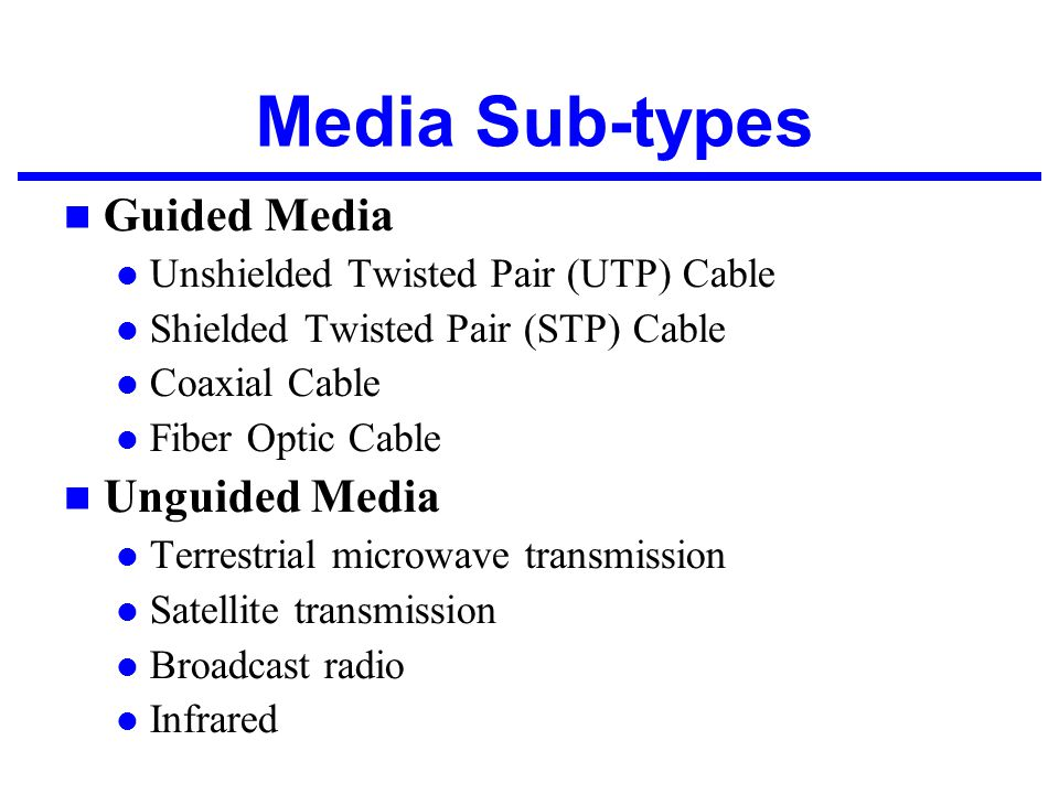 Media Sub-types Guided Media Unguided Media