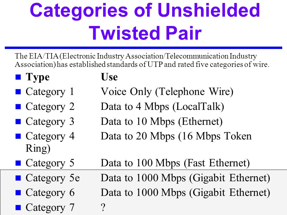 TWISTED PAIR CABLE CATEGORIES EBOOK DOWNLOAD