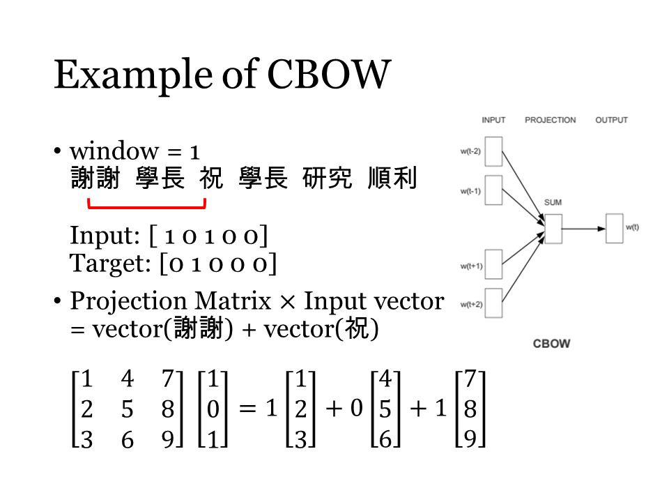 Yang-de Chen Tutorial: word2vec Yang-de Chen - ppt video