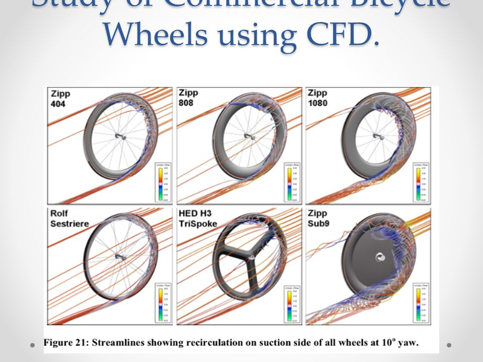 Choosing A Bicycle Wheel Ppt Download