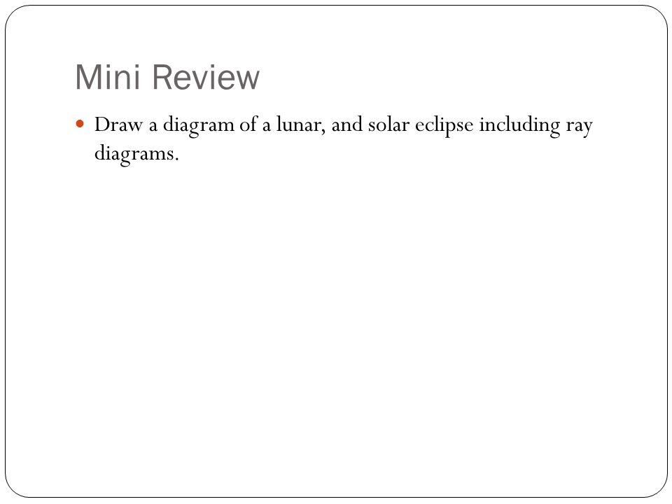 Eclipses ppt video online download 13 mini review draw a diagram of a lunar and solar eclipse including ray diagrams ccuart Images