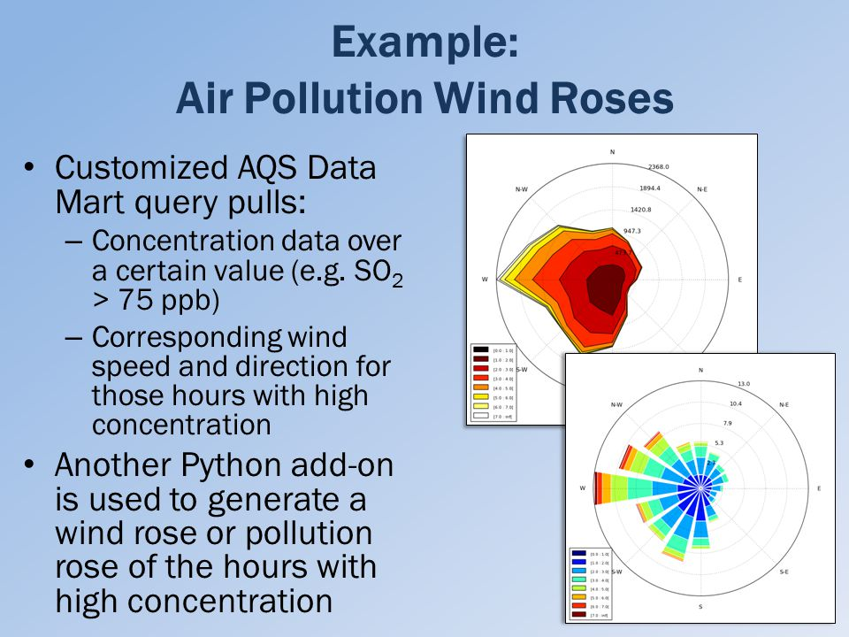 Air Quality Data Analysis Using Open Source Tools - ppt download