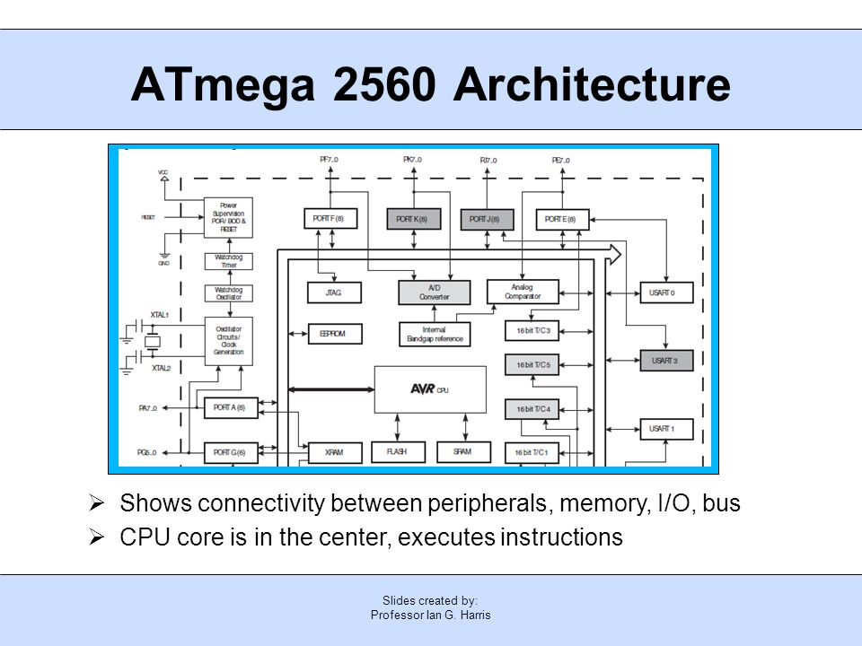 Atmega 2560 Datasheet Main Features Are Listed Ppt Video Online