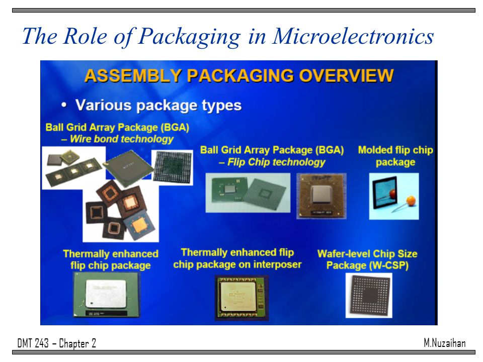 The Role Of Packaging In Microelectronics Ppt Video