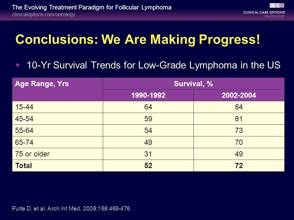 The Evolving Treatment Paradigm for Follicular Lymphoma