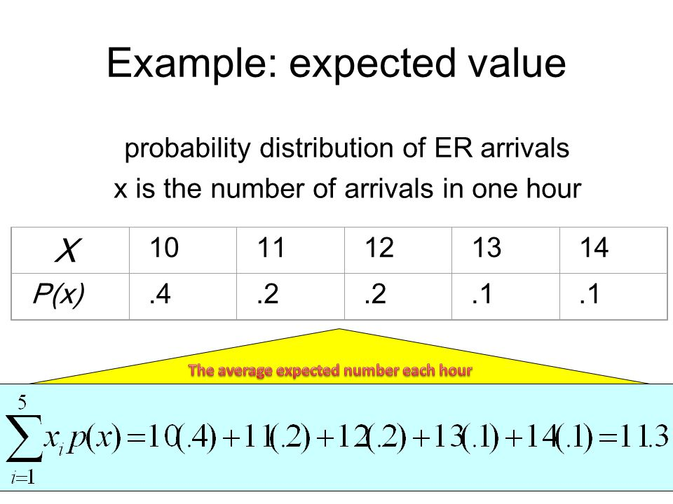 Expected Value A Weighted Average Of All Possible Values Where The