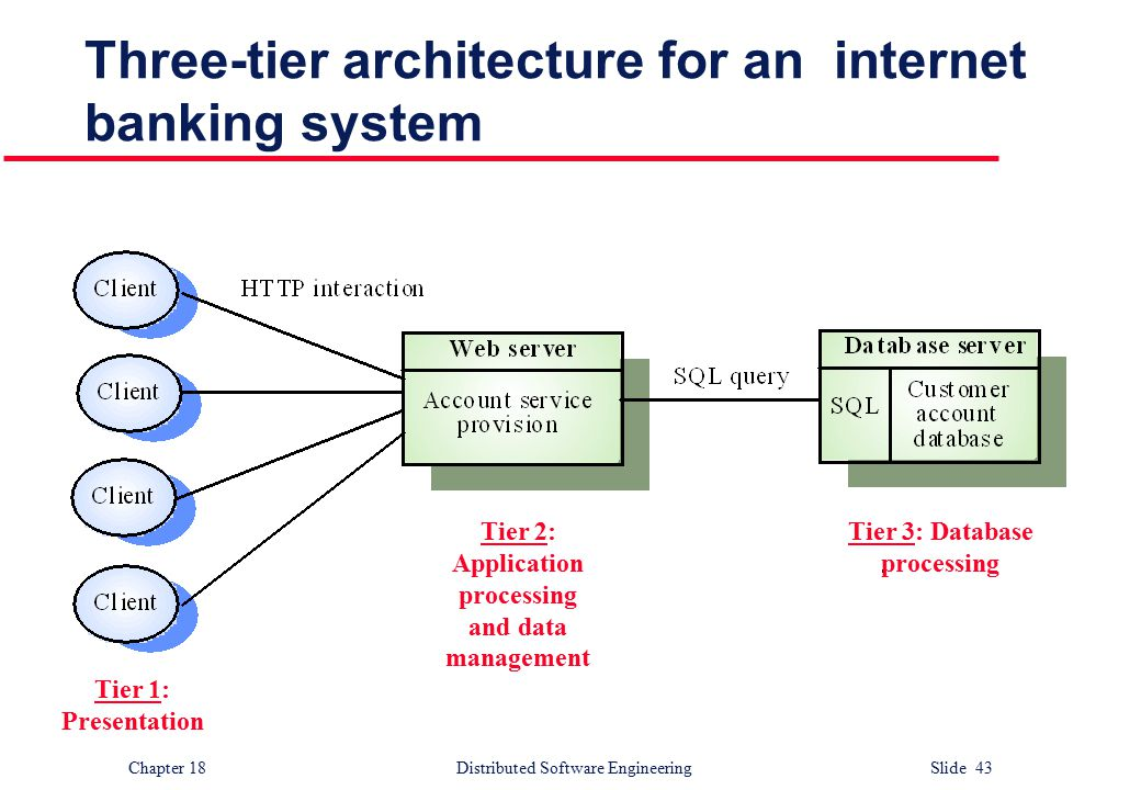 Distributed Software Engineering - ppt download