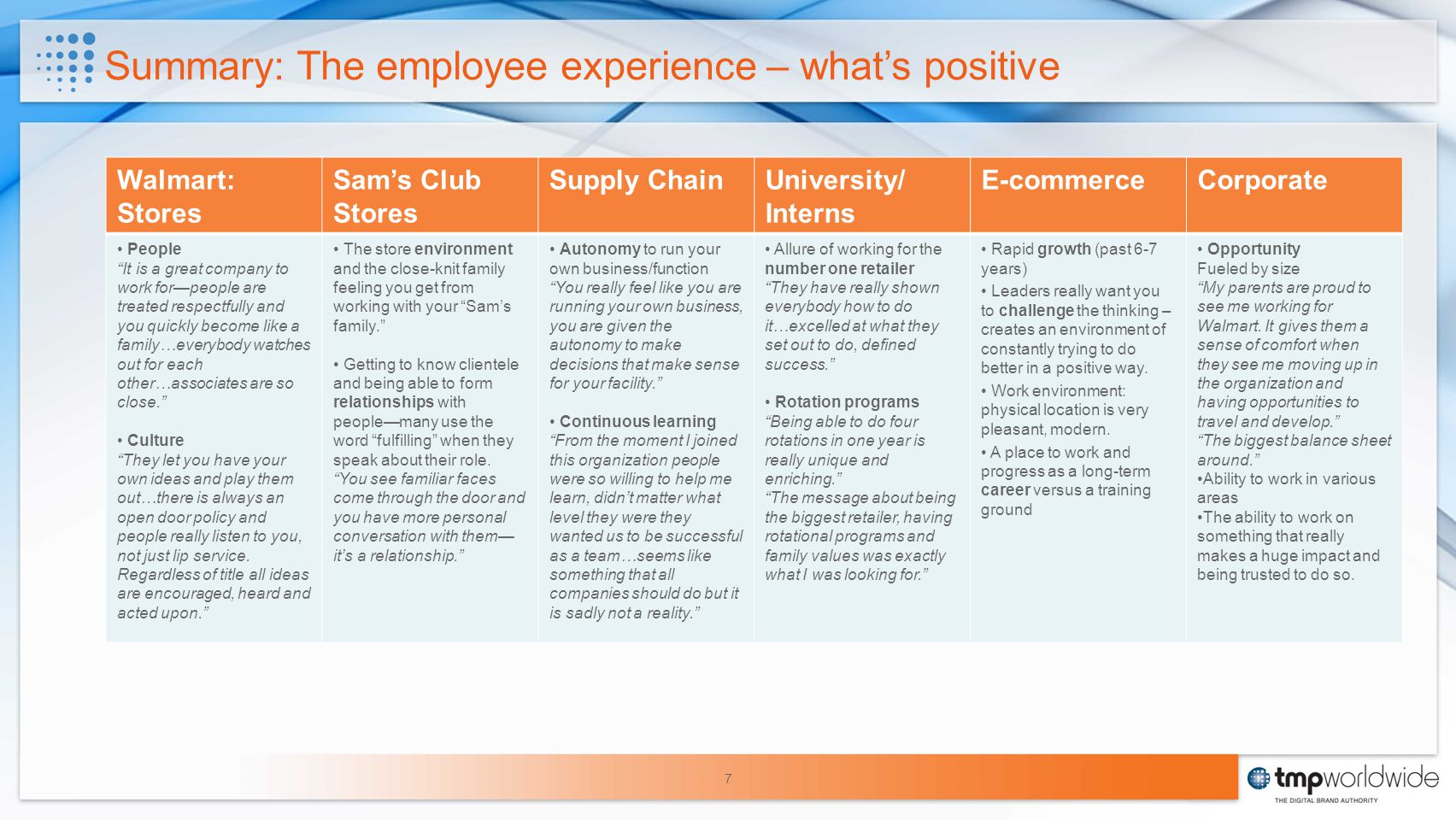 Employer Brand Positioning Strategy - ppt video online download