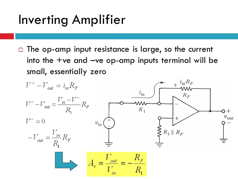 Content Op-amp Application Introduction Inverting Amplifier