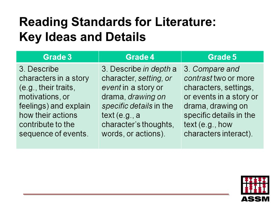 Reading Standards for Literature: Key Ideas and Details