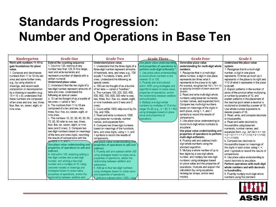 Standards Progression: Number and Operations in Base Ten