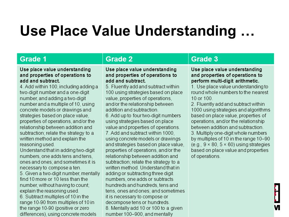 Use Place Value Understanding …