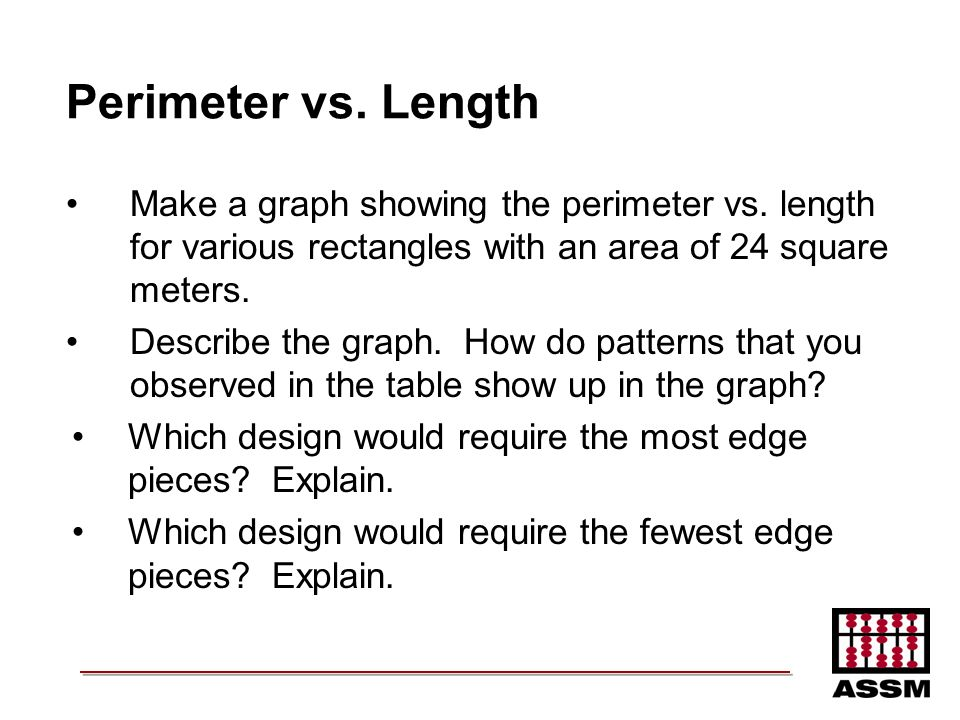 Perimeter vs. Length Make a graph showing the perimeter vs. length for various rectangles with an area of 24 square meters.