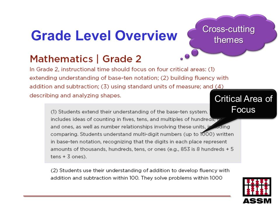 Grade Level Overview Cross-cutting themes Critical Area of Focus