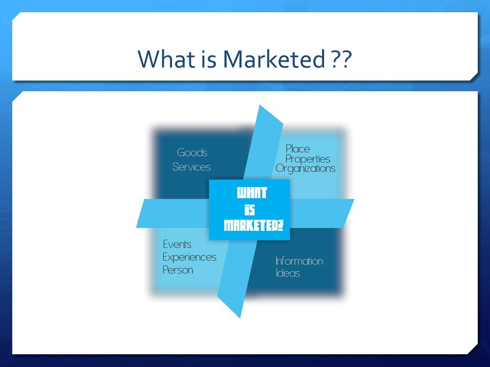 What is Marketed