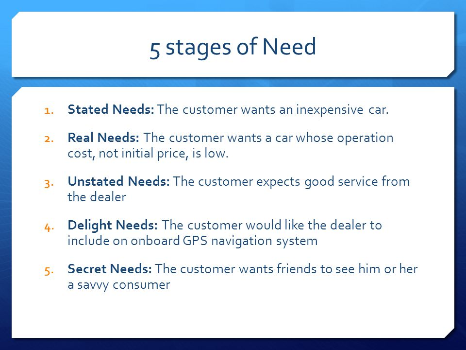 5 stages of Need Stated Needs: The customer wants an inexpensive car.