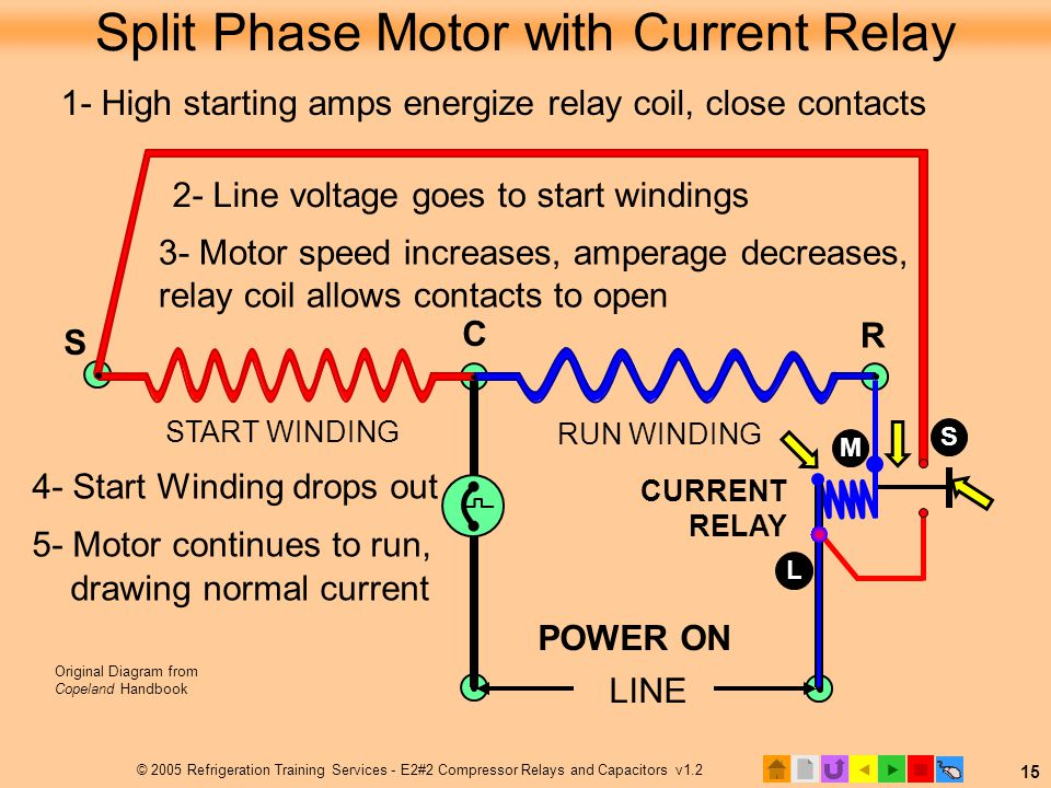 E2 Motors and Motor Starting - ppt video online download