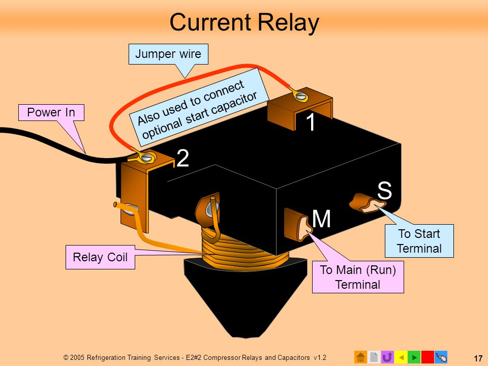 Compressor current relay wiring diagram 7 7 depo aqua de \u2022 12v normally closed relay wiring diagram e2 motors and motor starting ppt video online download rh slideplayer com start relay wiring diagram