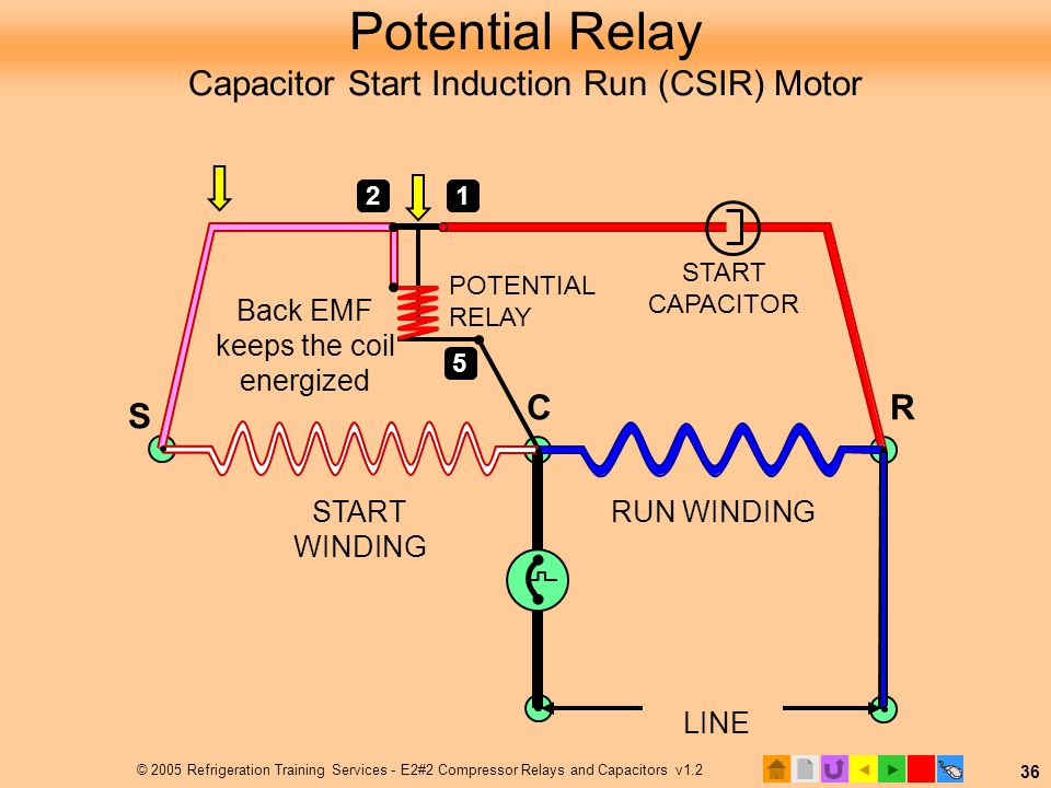 Capacitor Start Induction Run Motor Wiring Diagram from slideplayer.com