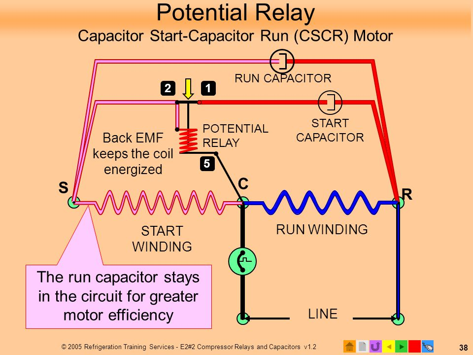 E2 Motors And Motor Starting Ppt Video Online Download. Potential Relay Capacitor Startcapacitor Run Cscr Motor. Wiring. Cscr Wire Diagram At Eloancard.info