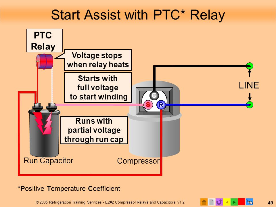 Ptc relay wiring diagram wire center e2 motors and motor starting ppt video online download rh slideplayer com jideco starter relay wiring cheapraybanclubmaster Images