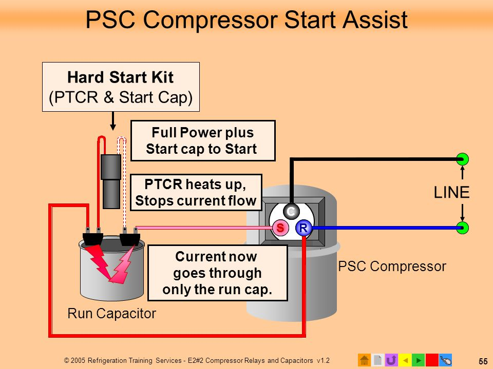 E2 Motors and Motor Starting - ppt video online download | Psc Compressor Wiring Diagram |  | SlidePlayer