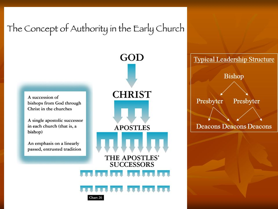 Apostolic Church Fathers The Church from AD - ppt video online download
