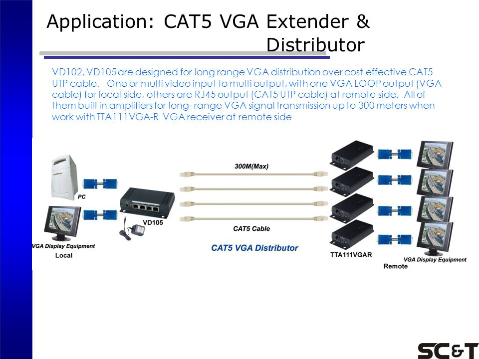 CCTV SMART CABLING Twisted Pair Transmission System - ppt