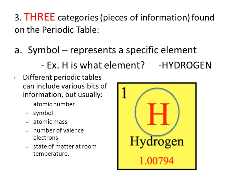 Periodic table of elements ppt video online download symbol represents a specific element urtaz Gallery