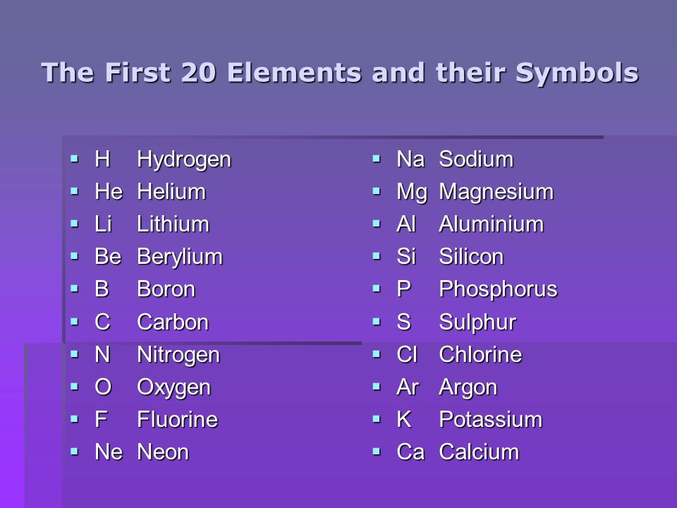 First 20 Elements And Their Symbols Images Meaning Of This Symbol