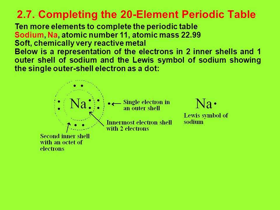 The elements basic building blocks of green chemicals ppt video completing the 20 element periodic table urtaz Image collections