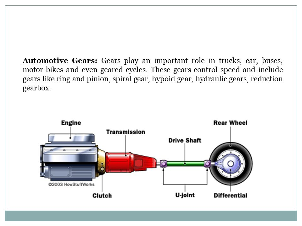 Automotive Gears Play An Important Role In Trucks Car Buses Motor