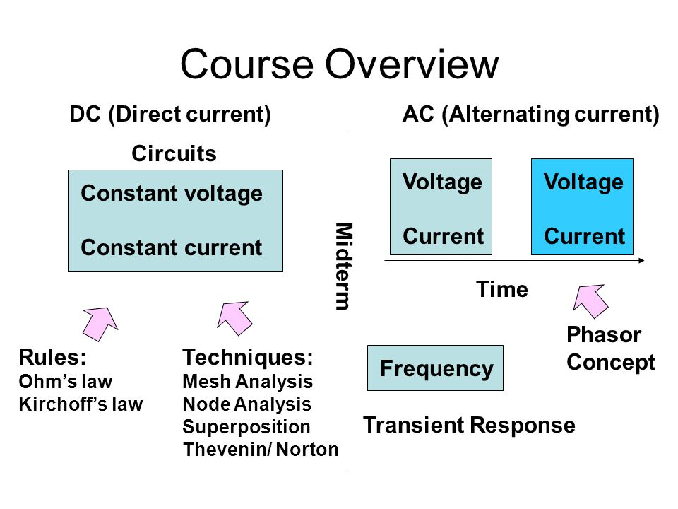 Alternative Current Circuit Analysis Enthusiast Wiring Diagrams