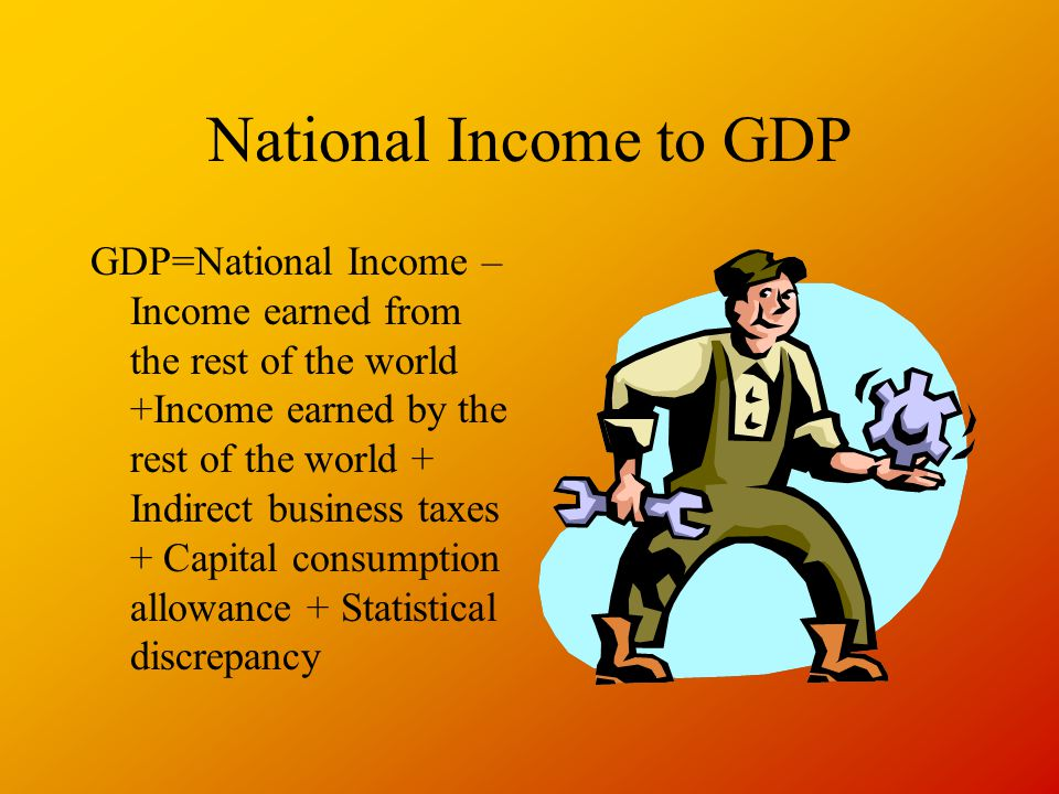 National Income to GDP