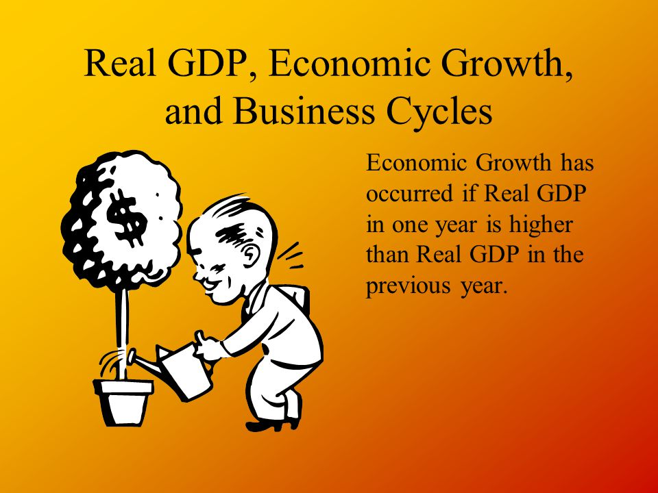 Real GDP, Economic Growth, and Business Cycles