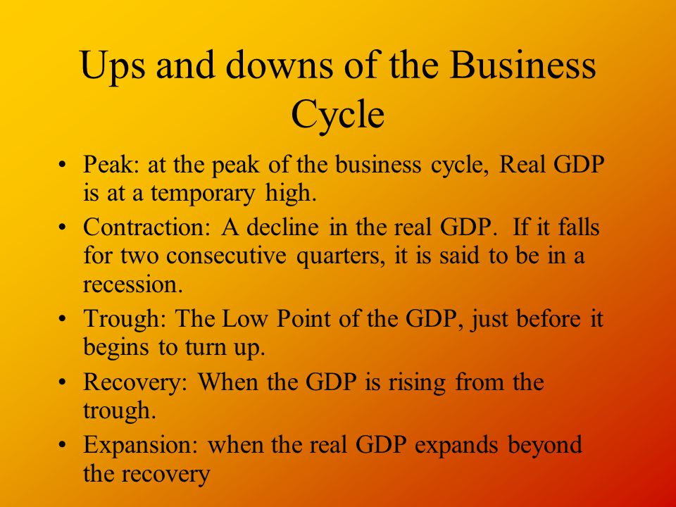 Ups and downs of the Business Cycle