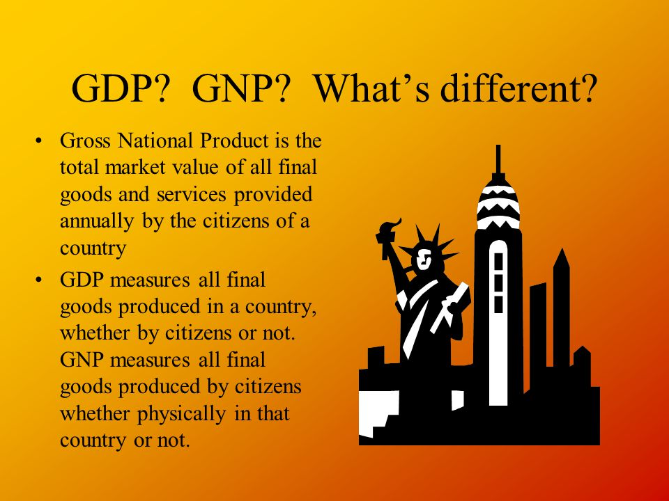 GDP GNP What's different