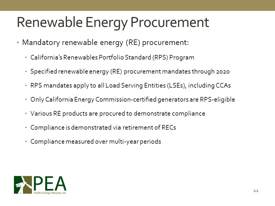 Renewable Energy Procurement